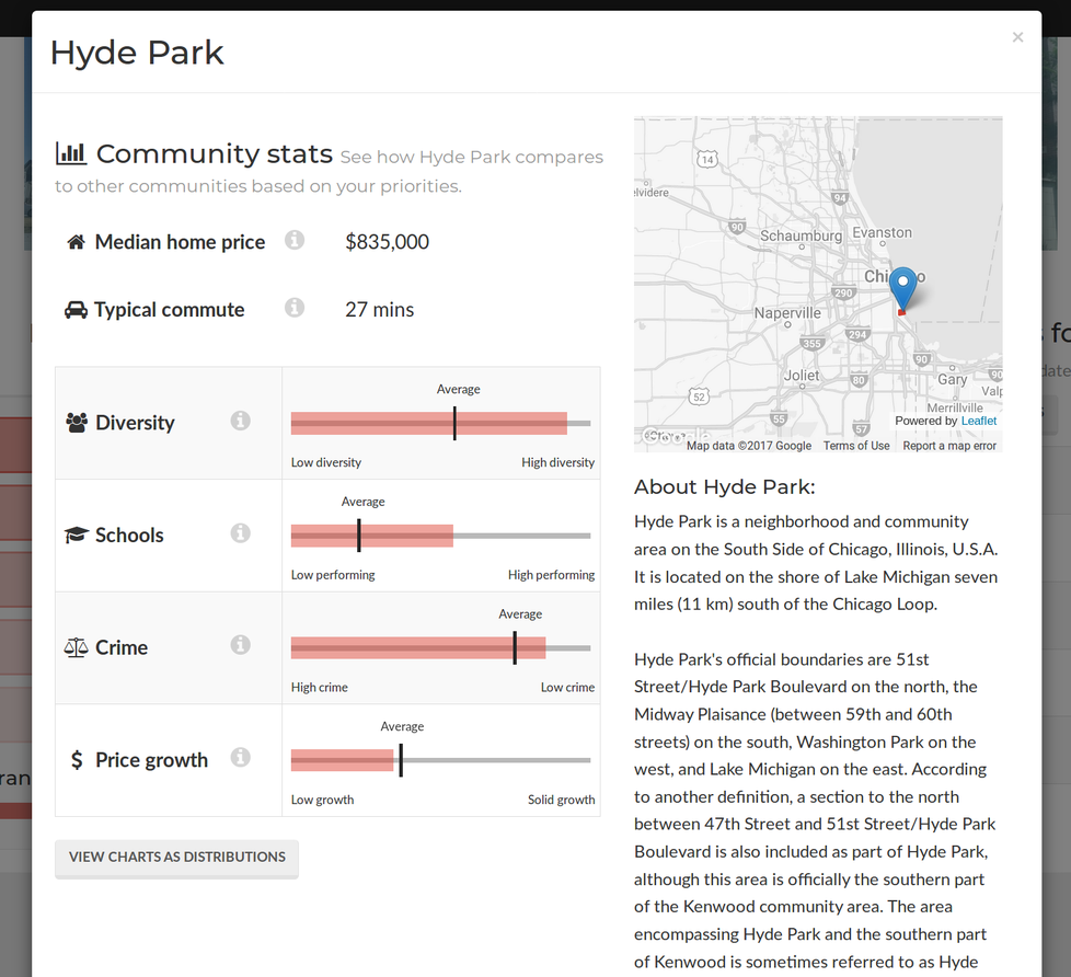 Detailed information for         Hyde Park, on Chicago's South Side